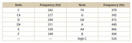 mhf4u1 / homework examples
